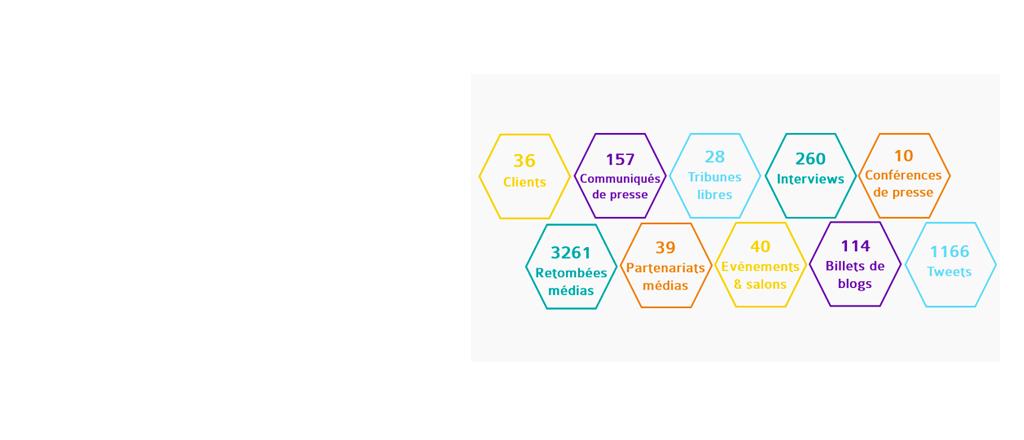 L'activité 2017 de l'agence en chiffres